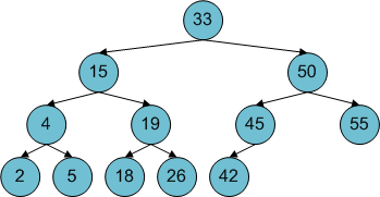 Tree (data structure)